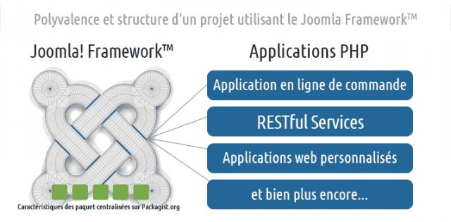 FrameworkDiagram-712x350