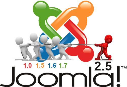 migration site joomla